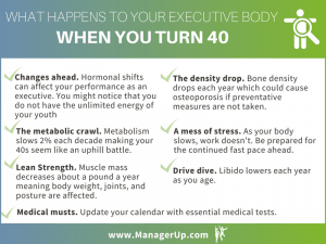 health over 40